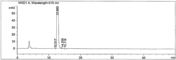 Normal-Phase-HPLC-of-Bimatoprost-CAS-155206-00-1