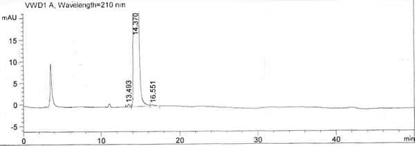 HPLC of Methylamido Dihydro Noralfaprostal (MDN)