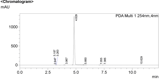 HPLC of NiXanthphos CAS 261733-18-0