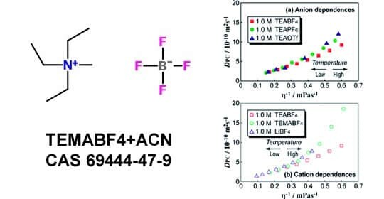 TEMABF4+ACN